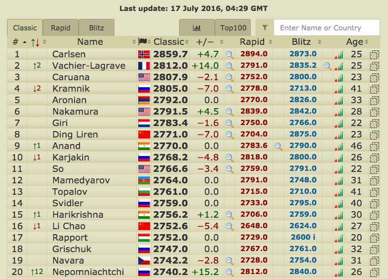live-ratings-july-17-2016