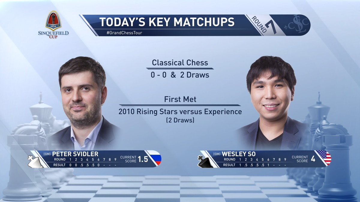 sinquefield-cup-wesley-so-vs-peter-svidler