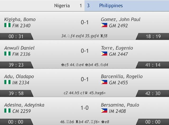 philippines-nigeria-r3-baku-2016-chess-olympiad